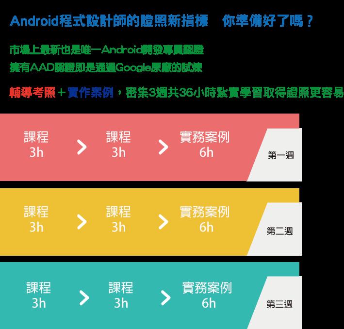 chart-1-1
